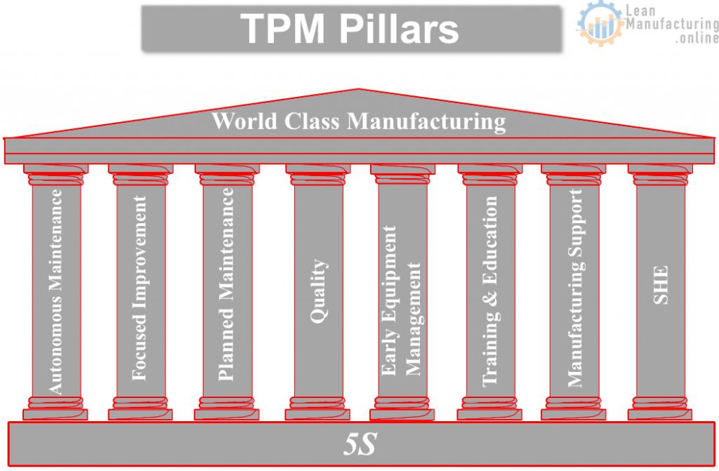 total productive maintenance report pdf