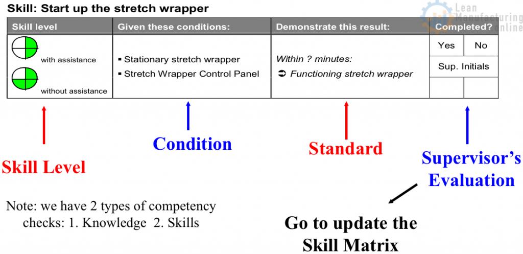 train the trainer guide pdf