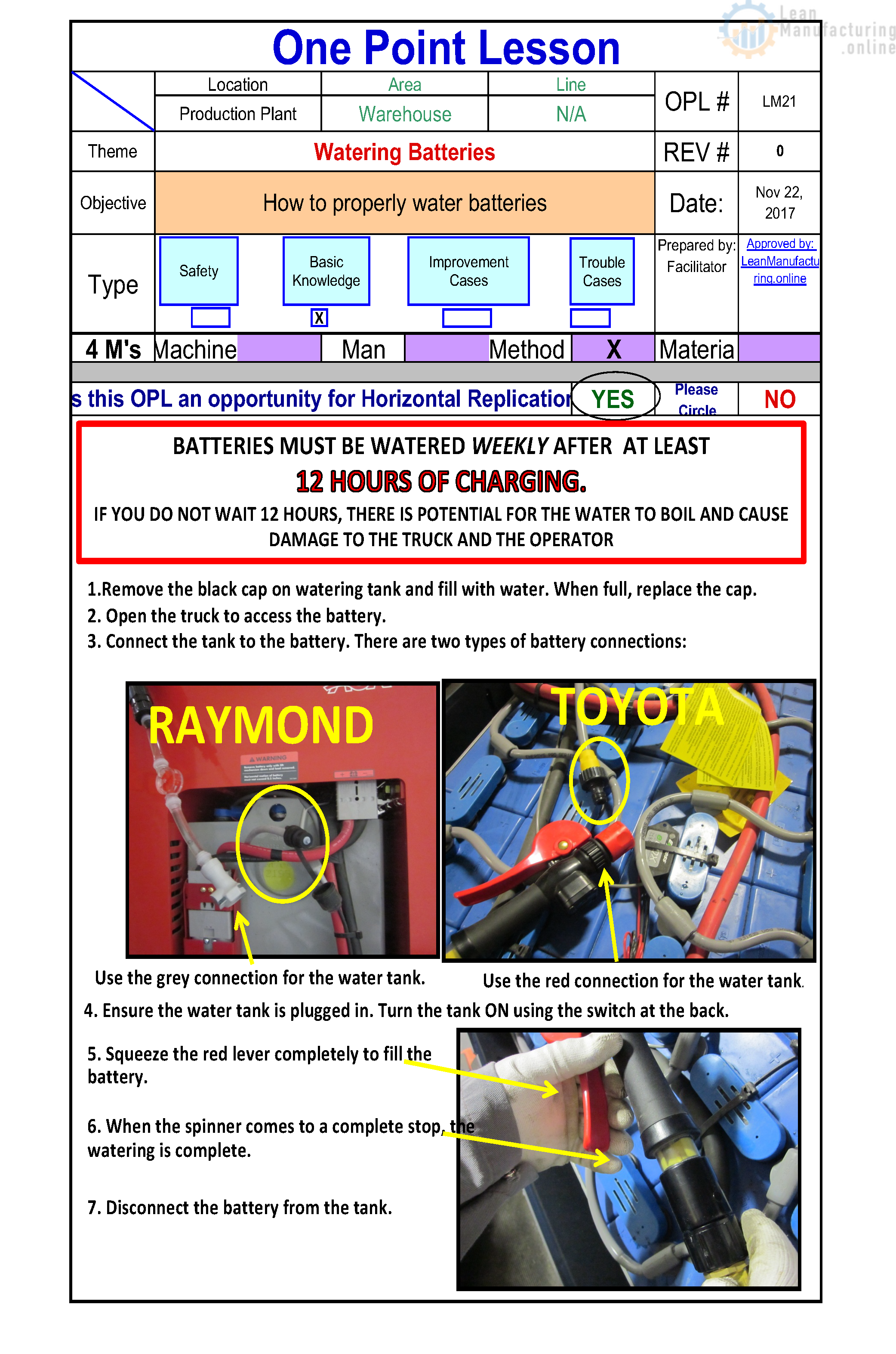 one point lesson  u2013 how to water forklift batteries  u2013 continuously improving manufacturing