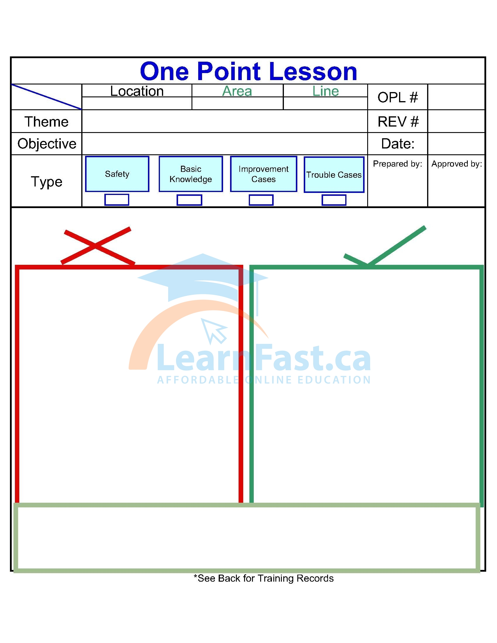 6 point lesson plan template - what are one point lessons total productive maintenance