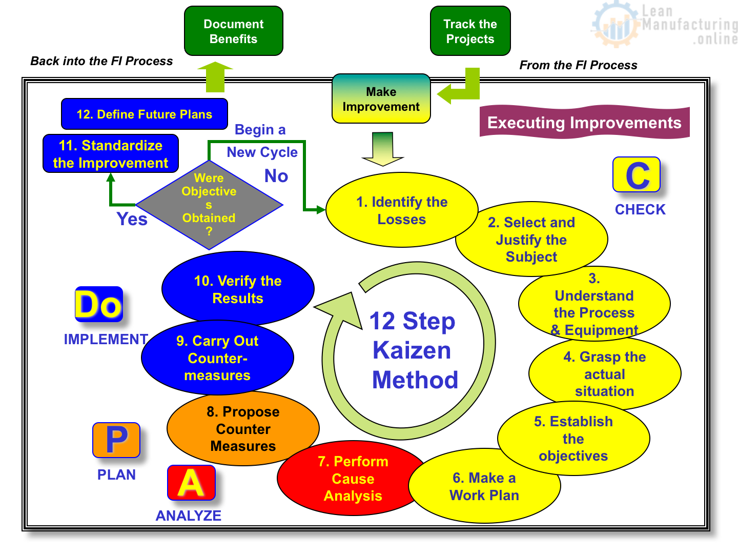 one slide kaizen and cap