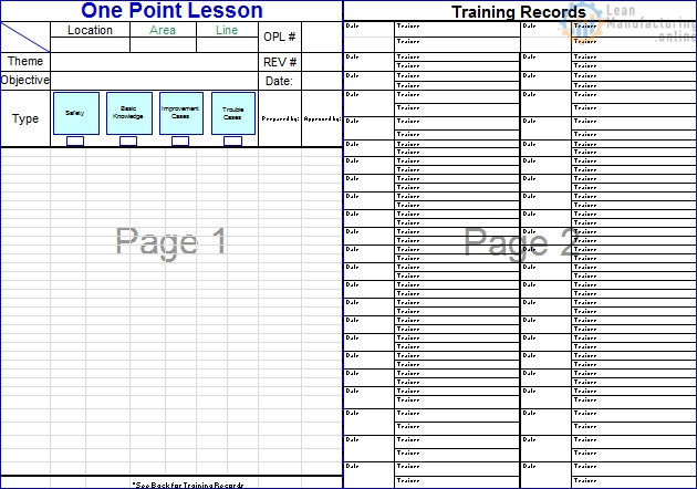 OPL - One Point Lesson Template - Free Download - Total Productive ...