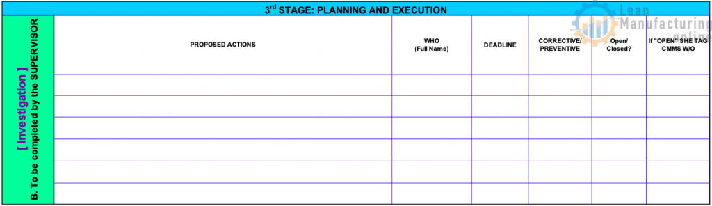 Investigation action plan