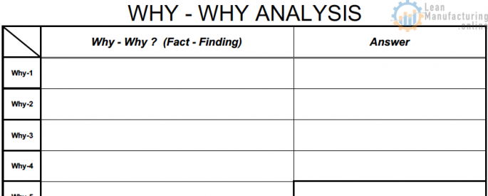 Why-Why Analysis Archives - Total Productive Maintenance