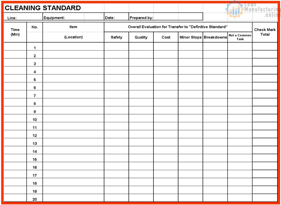 "Transferring ""Tentative"" Standard tasks to ""Definitive"" Standard tasks"
