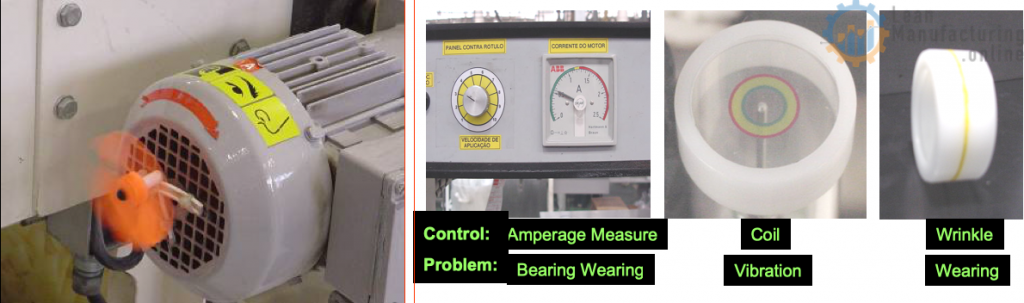 Specific visuals on the equipment that allow operators to see if the machine components are failing