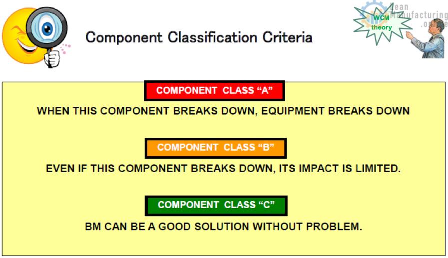Component classification criteria