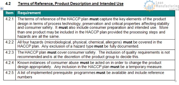 Requirements for documenting the characteristics of end products included in the operational HACCP template.