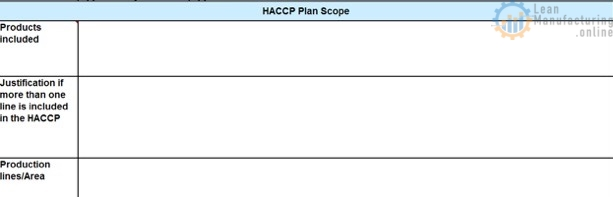 Operational HACCP template terms of reference worksheet