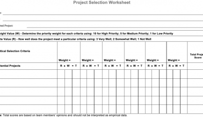 TPM. Focused Improvement Template.